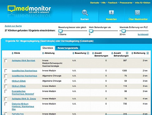 Med Monitor GmbH portal Screenshot 2